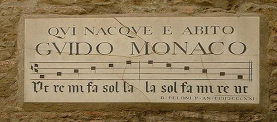 Названия нот от Гвидо Ареццо