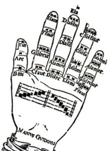 Ноты на руке